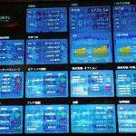 為替市場の時間帯による変化